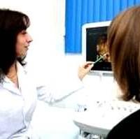 Расшифровка Узи Щитовидной Железы