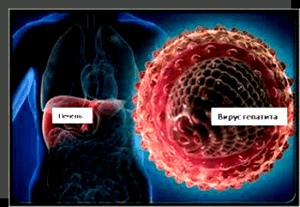 Лабораторные признаки вирусного гепатита