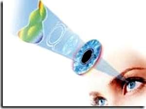 Лазерная коррекция зрения в гродно стоимость